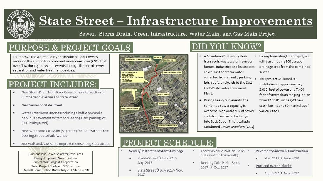 State Street Project