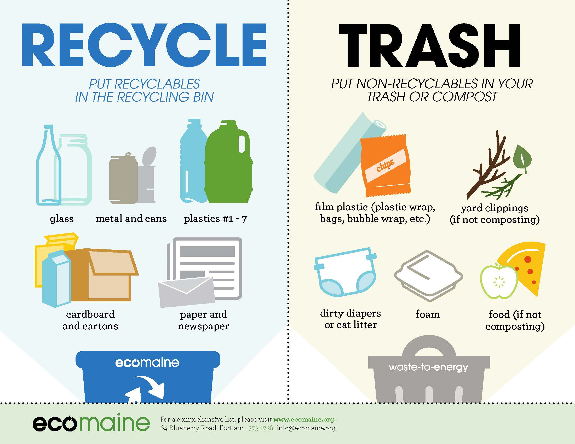 EM-What-To-Recycle-Poster-Nov14