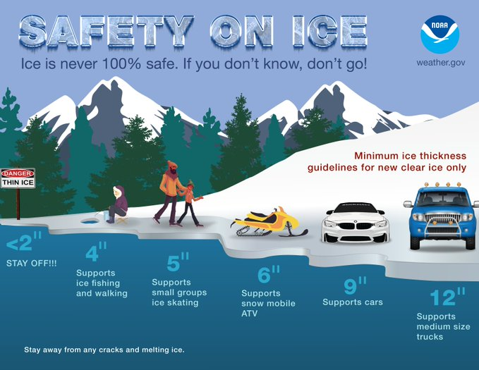 Ice SafetyGraphic_NOAA