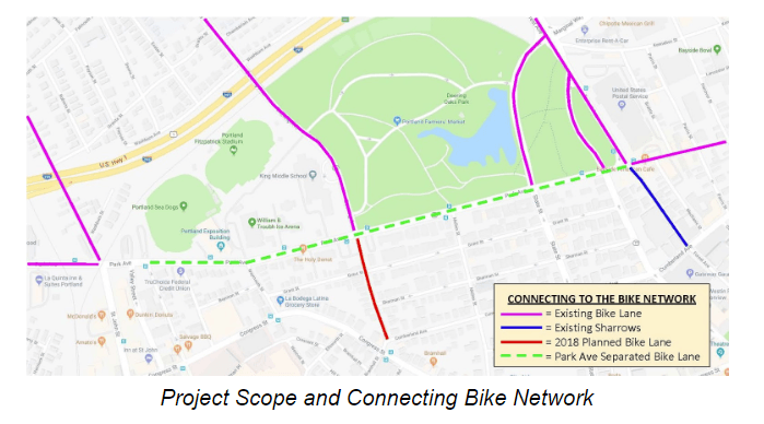 Project Scope and Connecting Bike Network